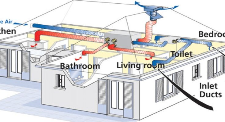 Ventilation Options for Your Home
