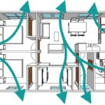 House ventilation tricks