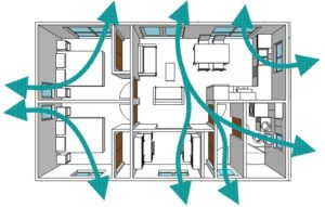 House ventilation tricks